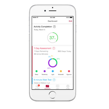 First Steps Into the Brave New Transdiscipline of Mobile Health (JAMA Cardiology)