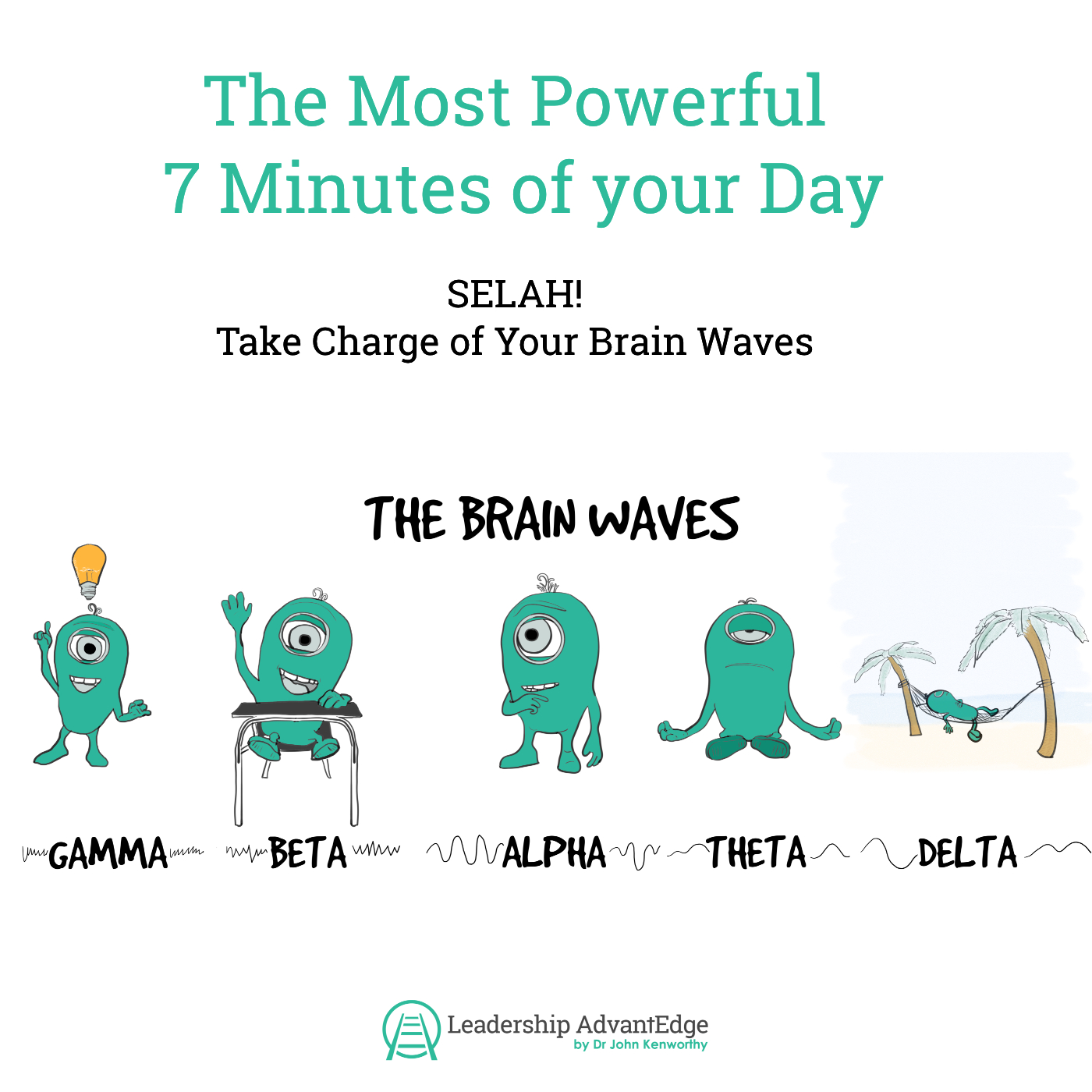 LA 077: SELAH! Take Charge of Your Brain Waves